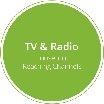 TV Advertising and Radio Advertising